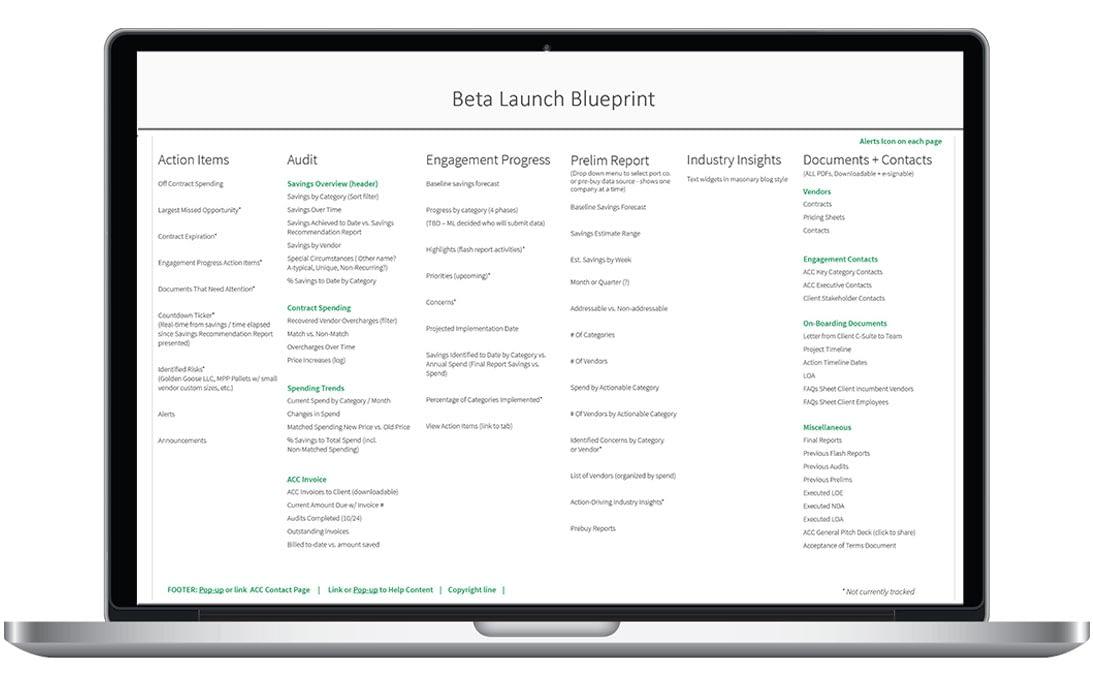 10-Screen Dash UX/UI Planning Slides
