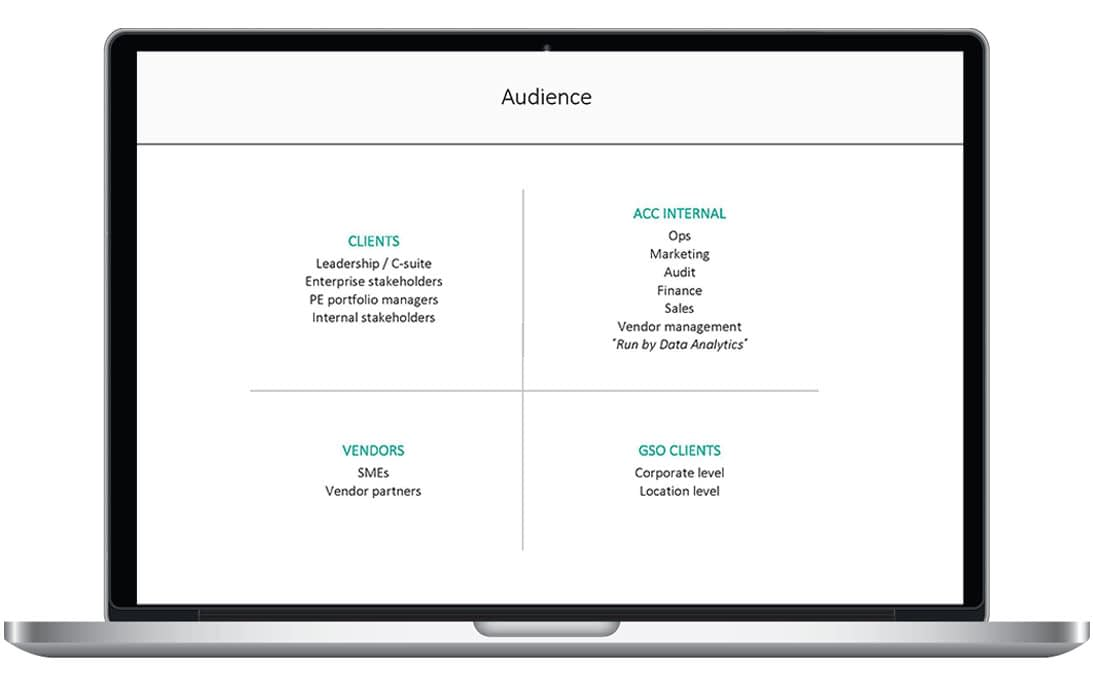 03-Screen Dash UX/UI Planning Slides
